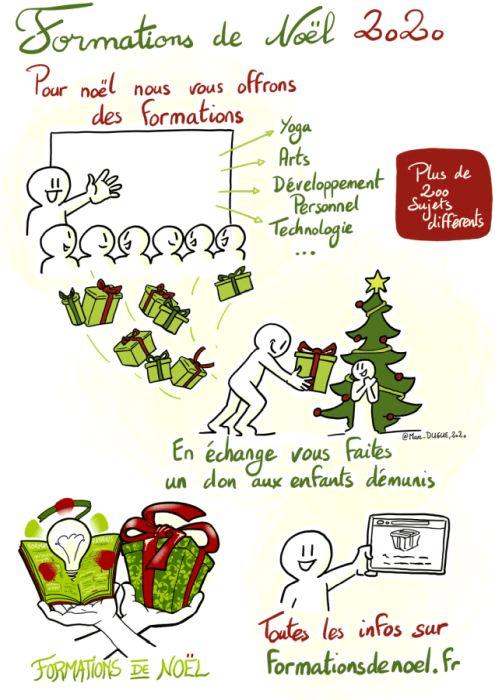Action solidaire avec le Secours Populaire Français (Agence locale Lyon)